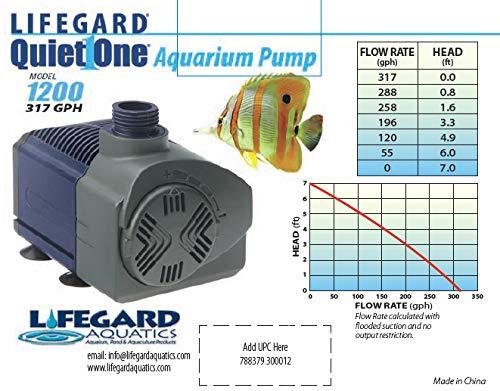 Quiet One Lifegard Aquarium Pump 758-gallon Per Hour Wide Selection; Pumps (water) Fish & Aquariums