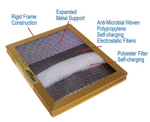 14x30x1 Electrostatic Washable Permanent A/C Furnace Air Filter - Reusable - GOLD FRAME