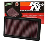 K&N 33-2343 High Performance Replacement Air Filter