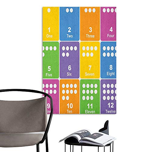 Alexandear Stickers Wall Murals Decals Removable Kids Activity Learning The Numbers Themed Educational Design Colorful Preschool Pattern Multicolor Living Room Wall W8 x -
