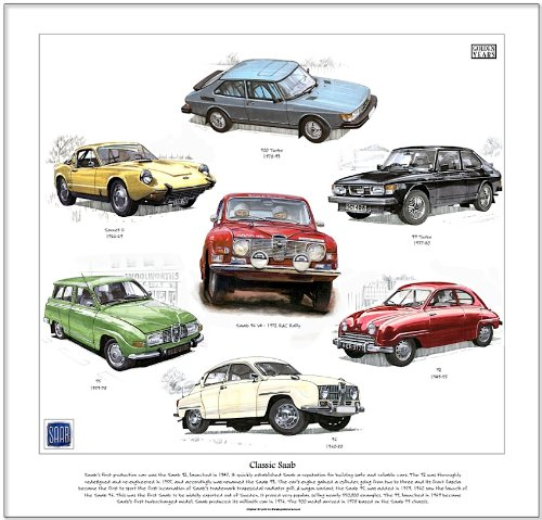 Classic Saab Print - -- Model 92, 95, 96, Sonnet, 900 Turbo & 9000: Amazon.es: Hogar