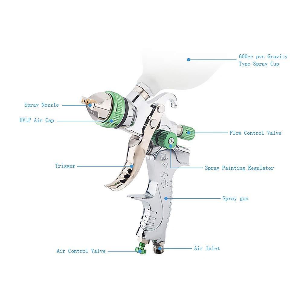 600CC 1.4MM // 1.7MM // 2.0MM rev/êtements de sol Pistolet pulv/érisateur /à air avec pistolet /à gravit/é avec Vogvigo Pistolet /à peinture haute pression professionnel HVLP murs