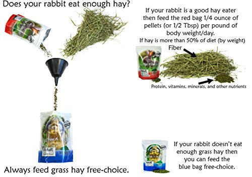 Pictures of Sherwood Pet Health Rabbit Food Adult 10 3