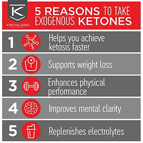 KetoLogic BHB,  Patriot Pop | Ketone Supplement, Suppresses Appetite, Increases Energy, Low Carb, Electrolytes, Beta-Hydroxybutyrate Salts | 60 Servings by Ketologic (Image #3)