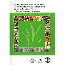 Consultation d'Experts Sur Indicateurs Nutritionnels Biodiversite