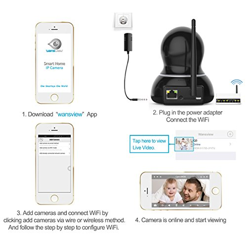 Wansview Wireless Security Camera, WiFi Home Monitor Surveillance Camera  for Baby /Elder/ Pet/Nanny Monitor, Pan/Tilt, Two-Way Audio & Night Vision