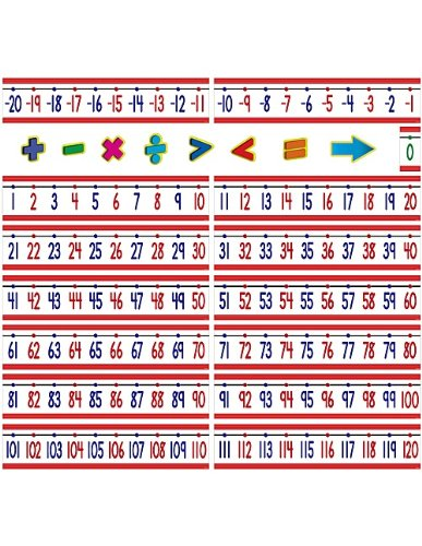 Number Line (-20 to +120) Bulletin Board