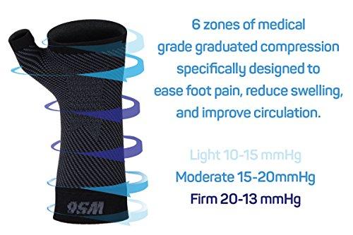 OrthoSleeve WS6 Sports Wrist Compression Sleeve (Black, Large) by OrthoSleeve (Image #3)