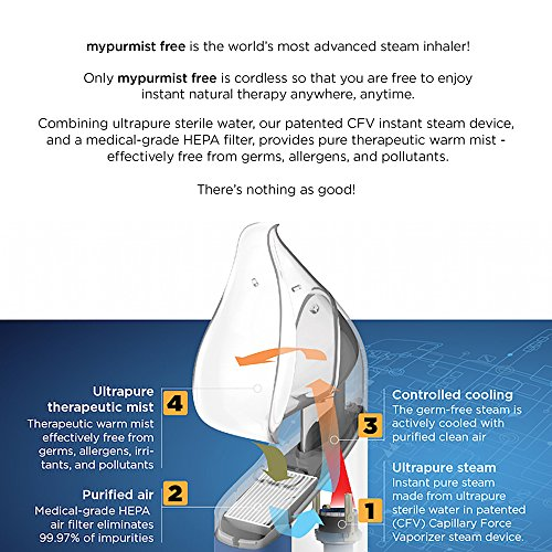 New Cordless Mypurmist Free - Ultrapure Handheld Steam Inhaler and Vaporizer (Mypurmist Free Kit). Fast Natural Relief from Sinus Congestion, Colds and Allergies by MyPurMist (Image #2)'