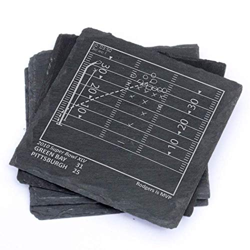 Greatest Packers Plays - Slate Coasters (Set of 4)