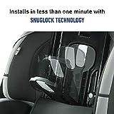 Graco Tranzitions SnugLock 3 in 1 Harness Booster