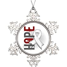 Personalised Christmas Tree Decoration Hope For Mesothelioma Christmas Trees Decorating Ideas Mesothelioma Graffiti