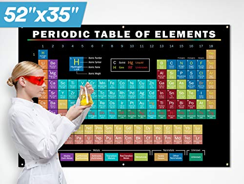 (Periodic Table of Elements Poster - 52