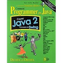 Comment programmer en Java