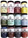 New Chalk Paints Review and Comparison