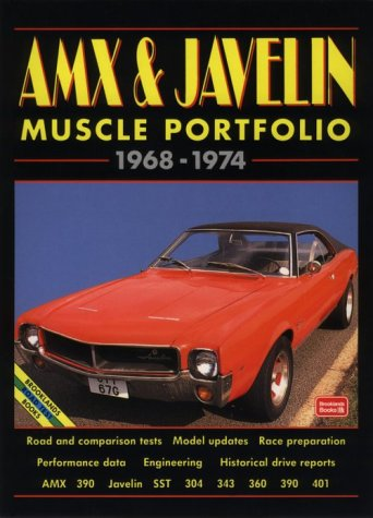 Amx and Javelin Muscle Portfolio