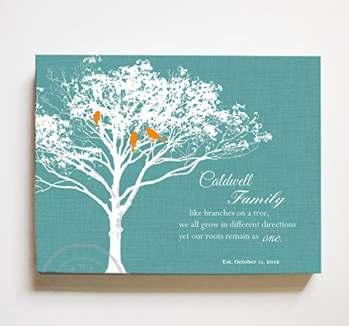 25th Anniversary Poster (MuralMax Personalized Family Tree & Lovebirds, Stretched Canvas Wall Art, Make Your Wedding & Anniversary Gifts Memorable, Unique Wall Decor, Color Aqua - Size 10 x 8-30-DAY)
