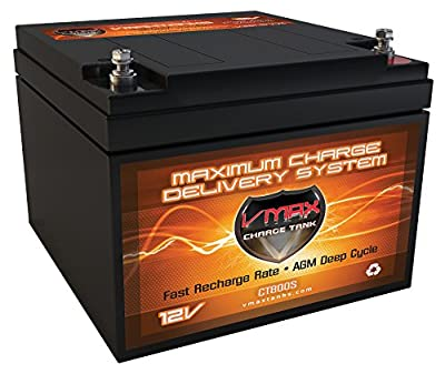 Best Cheap Deal for VMAX Solar Battery VMAX800S Vmaxtanks AGM 28ah 12V Wind Power Backup Boat Lift & Solar AGM Battery MARINE 18-24LB trolling motors from VMAXTANKS - Free 2 Day Shipping Available