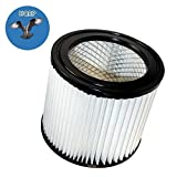 HQRP Cartridge Filter for Shop-vac 2TM350A 3HM300A 5HM400 5HM450...