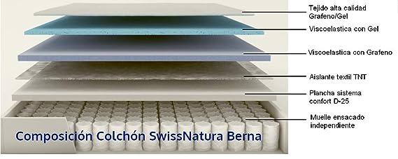SwissNatura Colchon Muelle ensacado Independiente con viscografeno y viscogel Berna (150x190): Amazon.es: Hogar