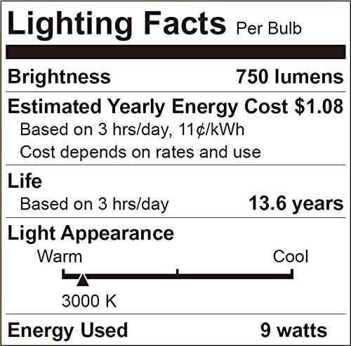 24 Pack Led Bulbs 60 Watt A19, Warm White 3000K, E26 Medium Base LED Light Bulbs, 750 Lumens, Non-dimmable, UL Listed