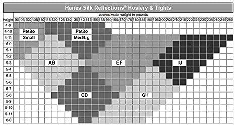 Hanes Women`s Set of 3 Silk Reflections Non-Control Top Sheer Toe Pantyhose