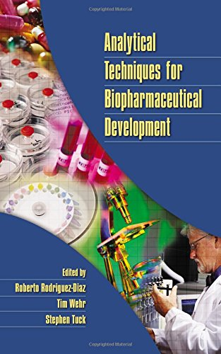 Analytical Techniques for Biopharmaceutical Development