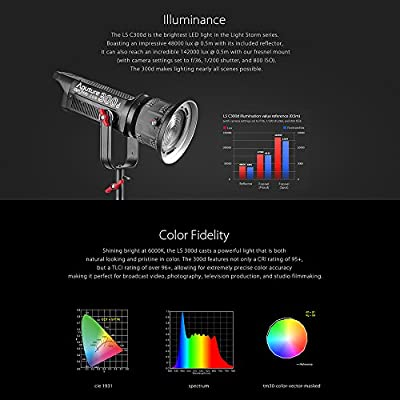 Aputure 300D LS Light Storm COB C300D Daylight Balanced Led Video Light CRI95+ TLCI96+ 48000lux@0.5M 2.4G Remote Control 18dB Low Noise A-Mount Plate with Canvas Bag and PERGEAR Cleaning Kit