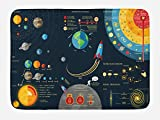 Lunarable Galaxy Bath Mat, Composition of Universe Infographics as Solar System Planets Sun and Moon Big Bang, Plush Bathroom Decor Mat with Non Slip Backing, 29.5 W X 17.5 W Inches, Multicolor