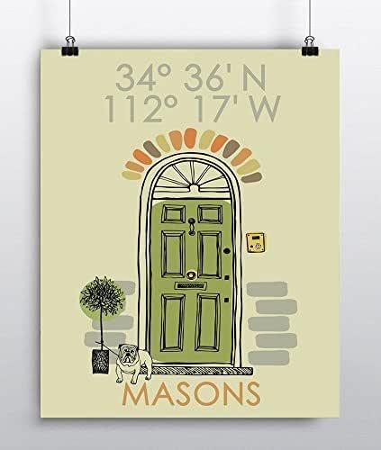Amazon.com: Latitude Longitude New Home Art Print