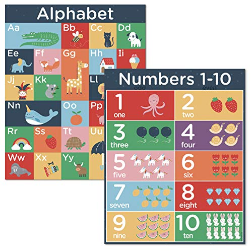 ABC Alphabet Number Wall
