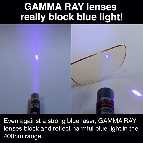 GAMMA RAY 009 Professional Style Eye Strain Relief Computer Glasses Anti Harmful Blue Light Anti Glare UV400 for Monitor Screens