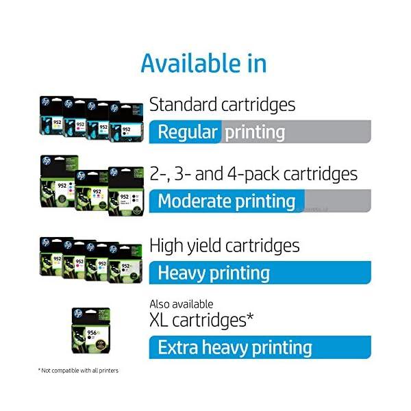 HP 952 Ink Cartridges 3