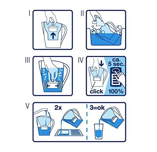 Amazon Brita Maxtra Water Filter Cartridges 12 Per Pack