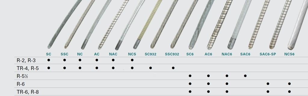 CONVEYOR ACCESSORIES INC AC-18-10 ARMORED STEEL CABLE