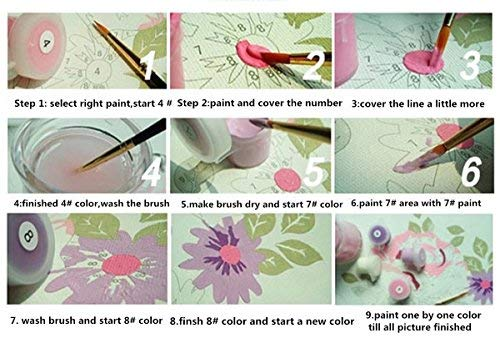 Wine Bar Girl Paint By Numbers Kits For Adult Kids DIY Painting By Number For Home Wall Decor,16x20 Unmounted