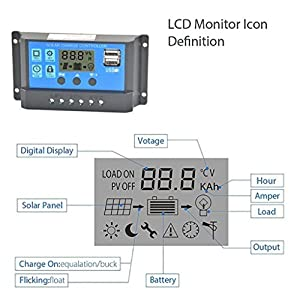 LtrottedJ Solar Panel Regulator Charge Controller,USB 10A/20A/30A 12V-24V + Anderson Plugs (A)