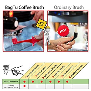 Espresso Machine Brush Set of 2 - BagTu Group Head Coffee Cleaning Brush with Replaceable Brush Head,Coffee Tool Supply Accessories