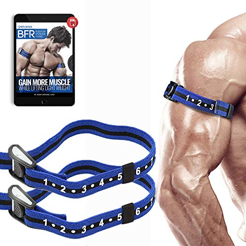 Occlusion Training Bands by