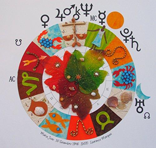 personal astrological mandala by Pano Para Tanto