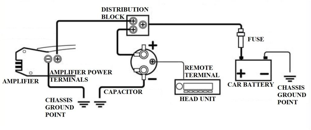 Car Wiring Diagram For Capacitor - Little Wiring Diagrams on koch membrane process flow diagram, ignition coil circuit diagram, capacitor start electric motor diagram, ac electric motor wiring, capacitor installation diagram, ac compressor capacitor, ac capacitor and contactor wiring, ac unit diagram, ac motor diagram, ac capacitor wiring color, ac capacitor testing, ac run capacitor, ac unit capacitor, ac components diagram, ac fan wiring, ac motor capacitor, ac capacitor wire connection colors, ac capacitor replacement guide, ac capacitor home depot, permanent split capacitor motor diagram,