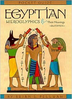 Egyptian Hieroglyphs | Learn how to read Egyptian Hieroglyphs