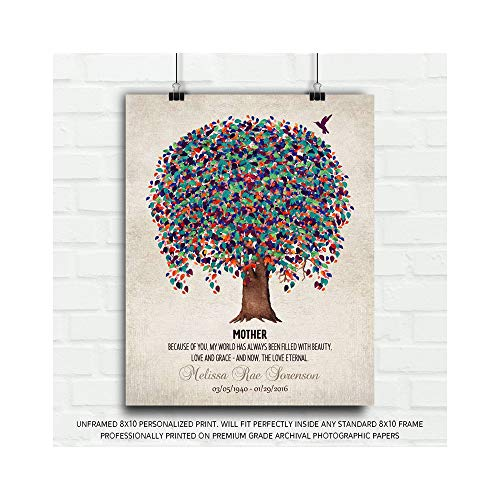 Memorial Plaque for Mother Love Eternal Poem Tree Hummingbird Gift for Remembering Mum Custom Art Print #1241-8x10 Unframed Custom Paper Art Print