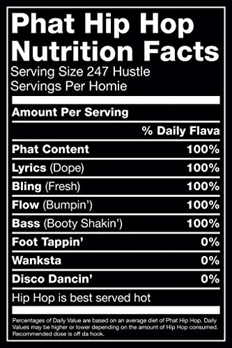 Hip Hop Nutrition Label Poster 24 x 36in ()