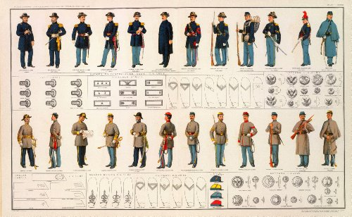 American Civil War Poster. Confederate and Union Uniforms, Rank, Buttons. Reproduction