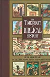 The Timechart of Biblical History: Over 4000 Years in Charts, Maps, Lists and Chronologies