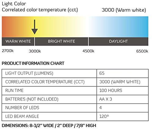 Brilliant-Evolution-BRRC116-Wireless-Ultra-Thin-LED-Light-Bar-Operates-On-3-AA-Batteries-Kitchen-Under-Cabinet-Lighting
