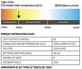Brilliant Evolution Wireless Ultra Thin LED Light