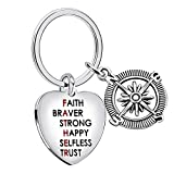 Best Lauhonmin Gifts For Fathers - Dad Key Chain Double Pendant - Faith brAver Review