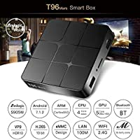 T96 Mars with Amlogic S905W Quad Core CPU Android 7.1 TV Box Bluetooth2.1 1GB RAM+8GB ROM 2.4GHz WiFi 4K H.265 IPTV Smart Android TV Box